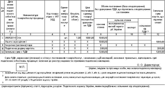 Образец Заполнение Налоговой Накладной 2014
